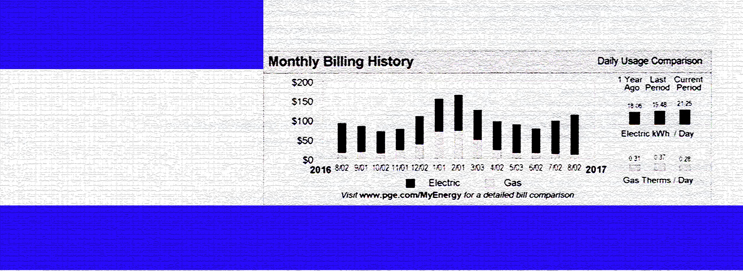 Lower Utility Bill – Tips for Natural Gas